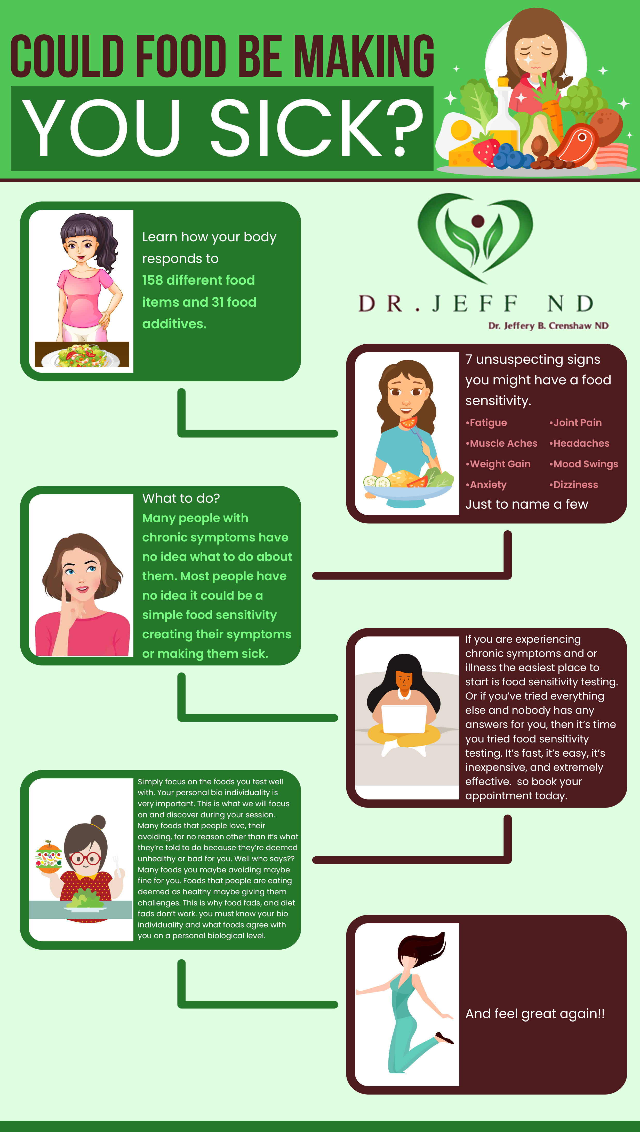infographic about food sensitivities