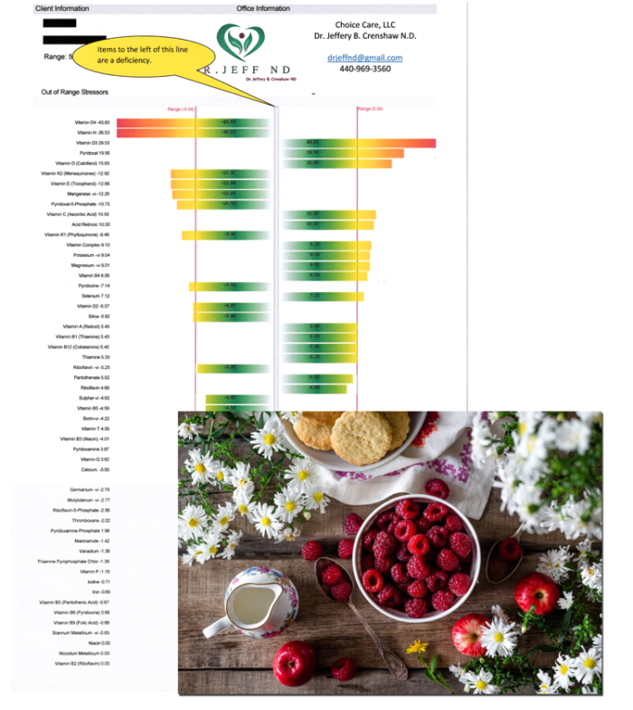product image of Food Sensitivity / Mineral Deficiency bundle